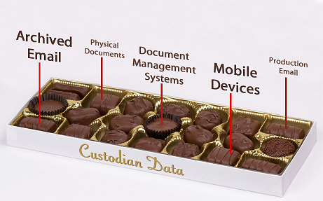 Data found in eDiscovery is like going through a box of chocolates. Check out our eDiscovery Services page to see what services REW Computing offers. REW Computing also offers support for project management and IBM Lotus Notes for the area of Newmarket, Toronto, the GTA, and Ontario, Canada.