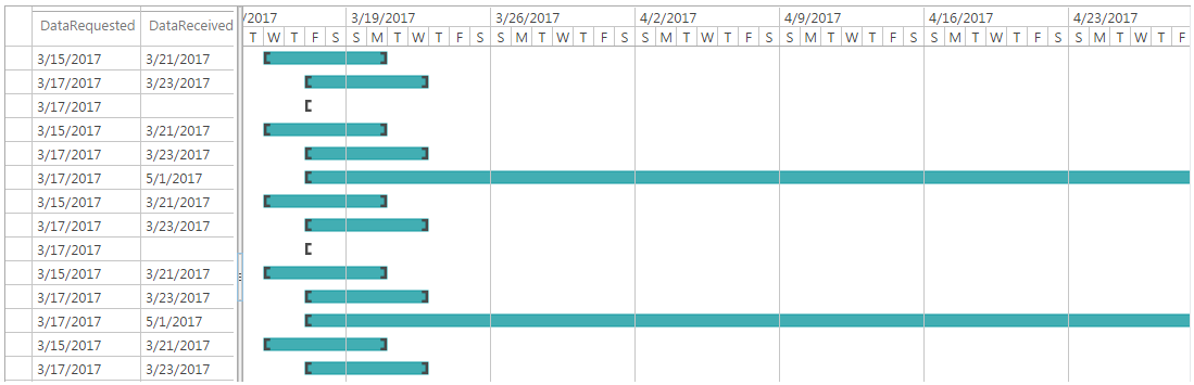 Project management tracking - a Gantt chart. For support REW Computing offers project management services, as well as eDiscovery and IBM Lotus Notes support for Newmarket, Toronto, the GTA, and Ontario, Canada.