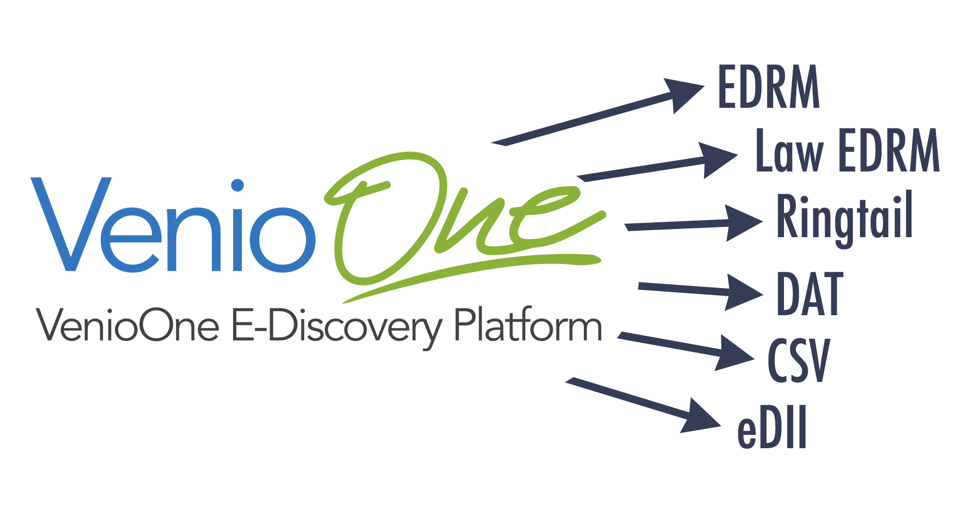 VenioOne can export to various load file types. (EDRM, Law EDRM, Ringtail, DAT, CSV, eDII). The NearZero Discovery service offered by REW Computing includes full end-to-end eDiscovery services for Newmarket, Toronto, the GTA, and Ontario, Canada. ( near zero discovery or nearzerodiscovery )